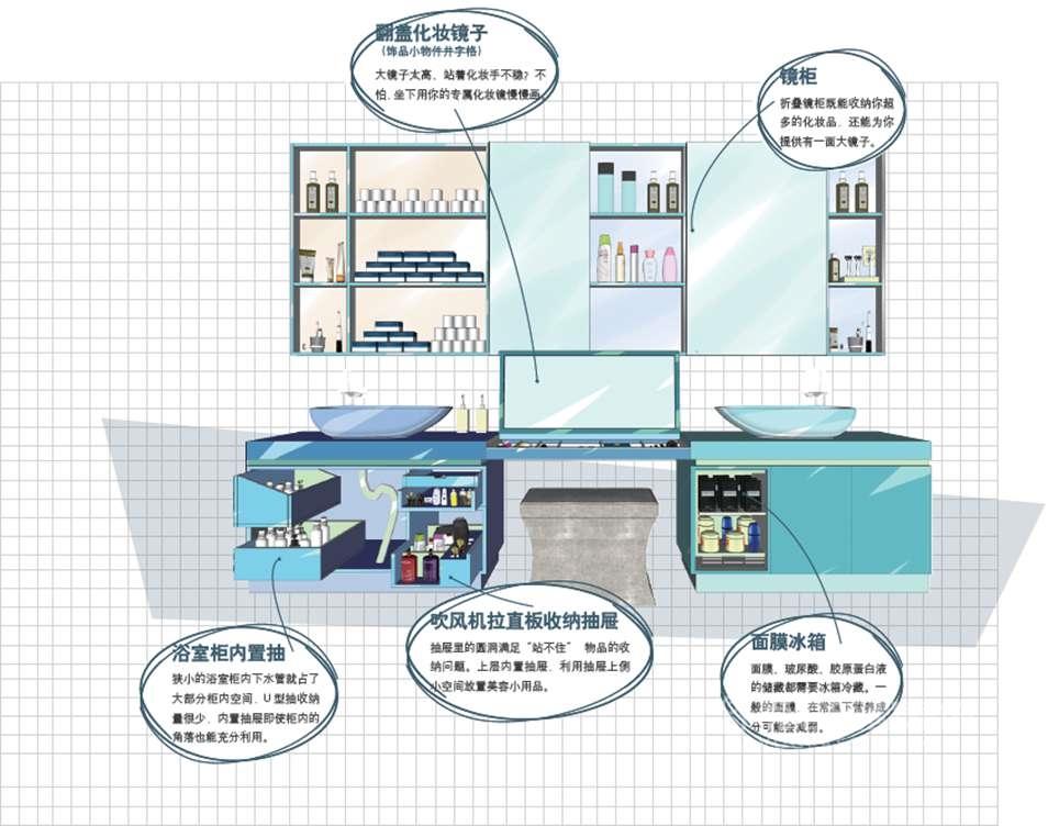 尚层装饰别墅收纳系统-卫生间