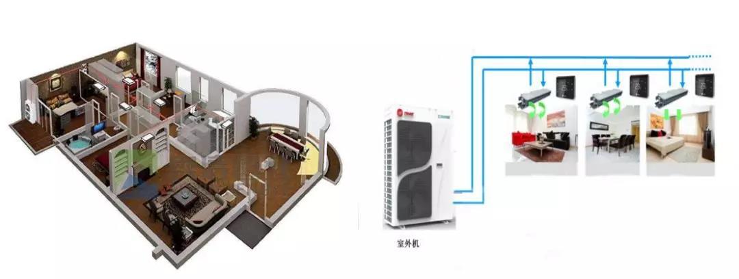 尚层装饰别墅装修分案空调系统设计方案
